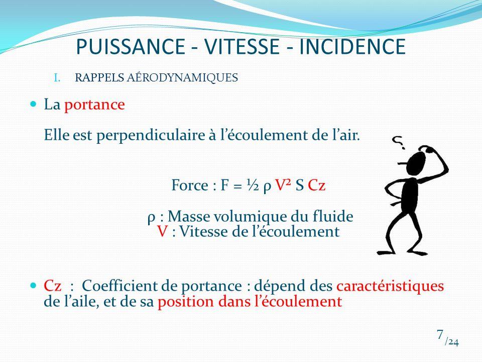 PUISSANCE - VITESSE - INCIDENCE La portance Elle est perpendiculaire à lécoulement de lair. Force : F = ½ ρ V² S Cz ρ : Masse volumique du fluide V :
