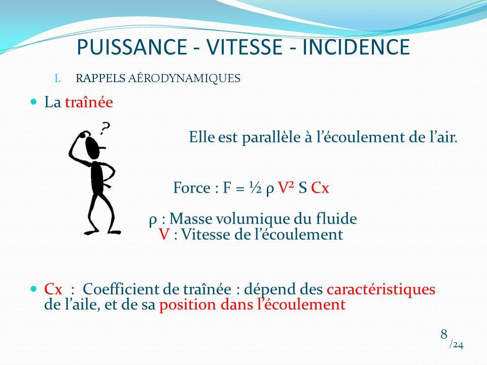 PUISSANCE - VITESSE - INCIDENCE La traînée Elle est parallèle à lécoulement de lair. Force : F = ½ ρ V² S Cx ρ : Masse volumique du fluide V : Vitesse