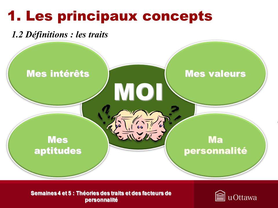 1. Les principaux concepts 1.2 Définitions : les traits Semaines 4 et 5 : Théories des traits et des facteurs de personnalité LES VALEURS « Ce qui est