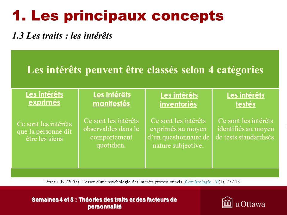 1. Les principaux concepts 1.3 Les traits Semaines 4 et 5 : Théories des traits et des facteurs de personnalité « Des activités pour lesquelles nous é