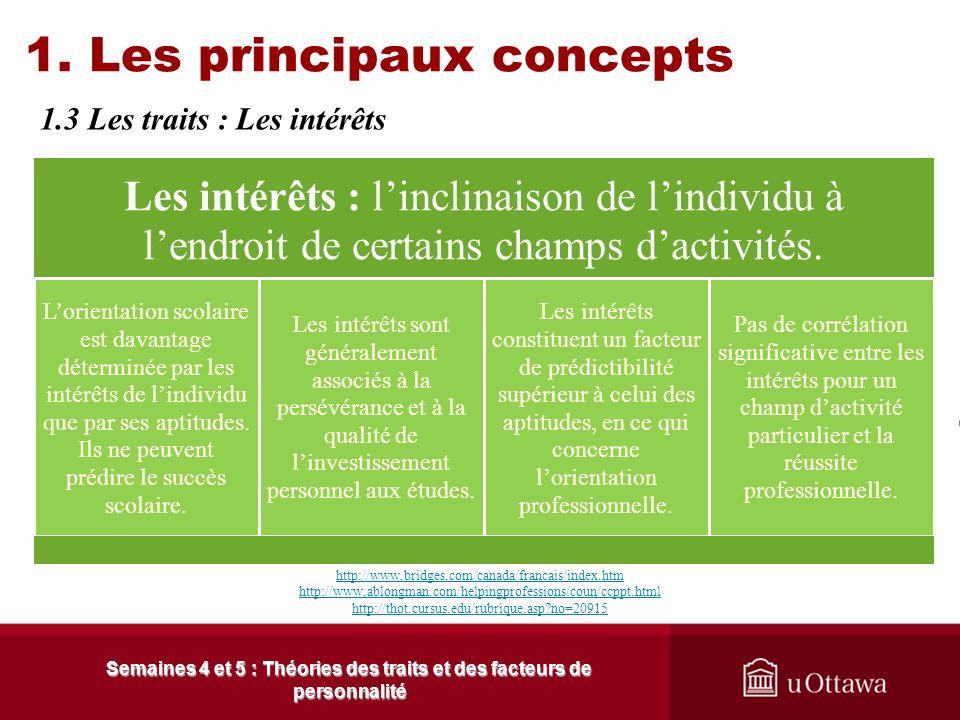 1. Les principaux concepts 1.3 Les traits : les intérêts Semaines 4 et 5 : Théories des traits et des facteurs de personnalité Les intérêts peuvent êt