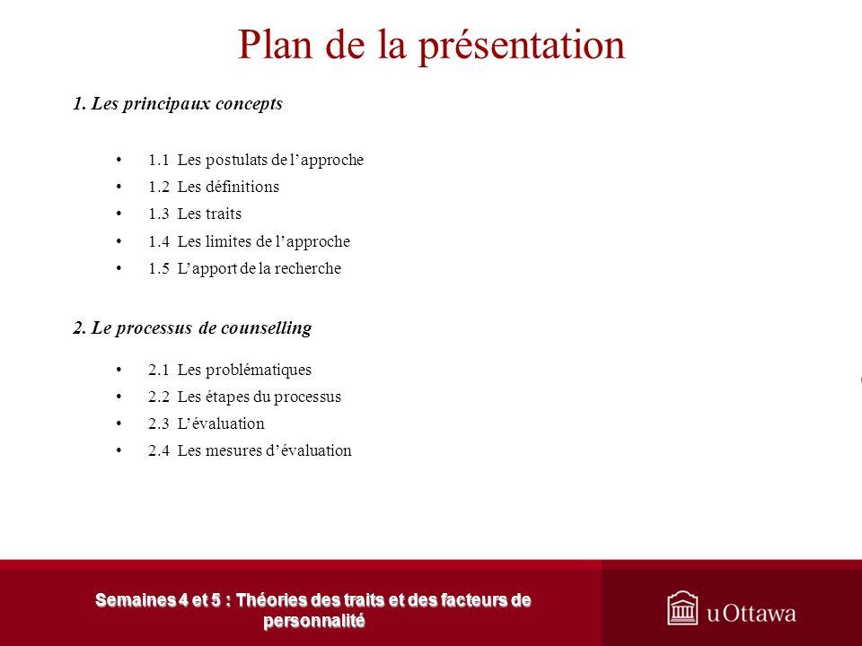 Faculté déducation EDU 5873 : Théories du choix et développement de carrière Semaines 4 et 5 Théories des traits et des facteurs Professeur André Sams