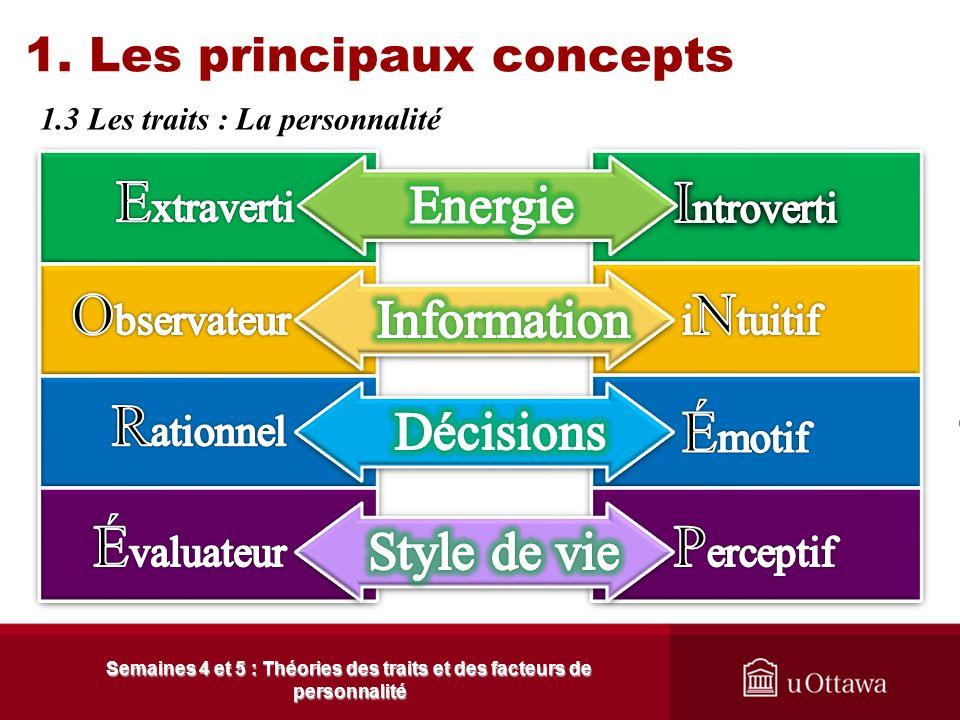 1. Les principaux concepts 1.3 Les traits : La personnalité Semaines 4 et 5 : Théories des traits et des facteurs de personnalité La personnalité est