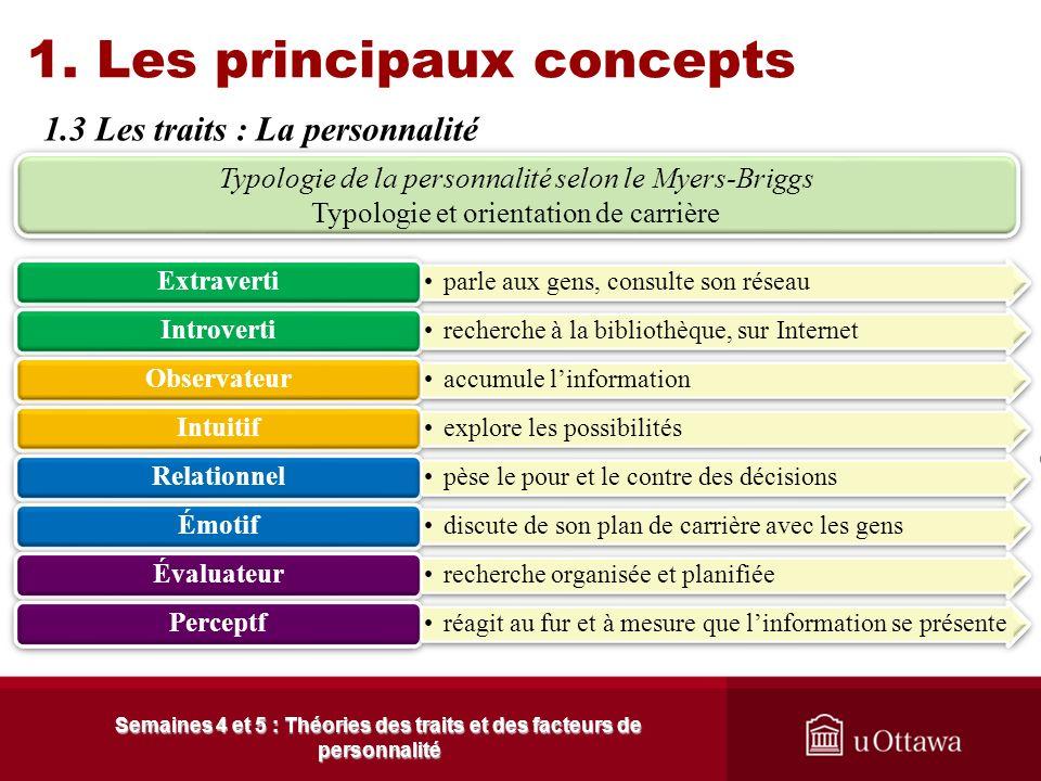 1. Les principaux concepts 1.3 Les traits : La personnalité Semaines 4 et 5 : Théories des traits et des facteurs de personnalité