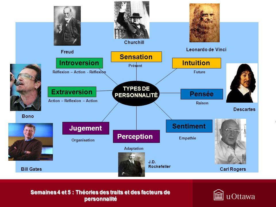 1. Les principaux concepts 1.3 Les traits Semaines 4 et 5 : Théories des traits et des facteurs de personnalité