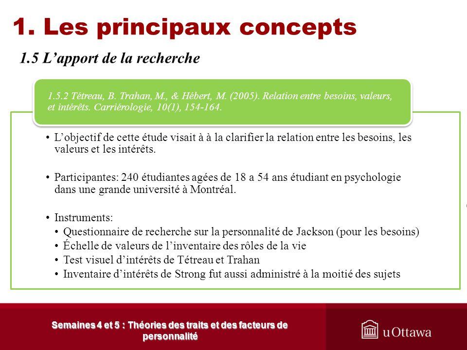 Semaines 4 et 5 : Théories des traits et des facteurs de personnalité 1. Les principaux concepts
