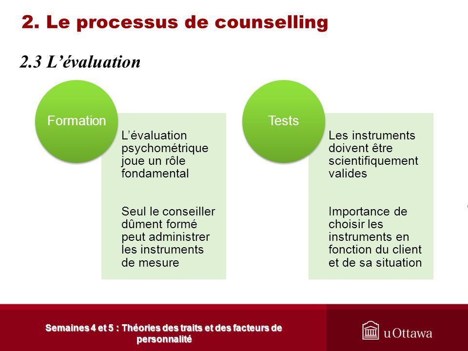 2. Le processus de counselling Réunir le maximum dinformations: les test constituent un moyen efficace Importance pour le conseiller de donner un sens