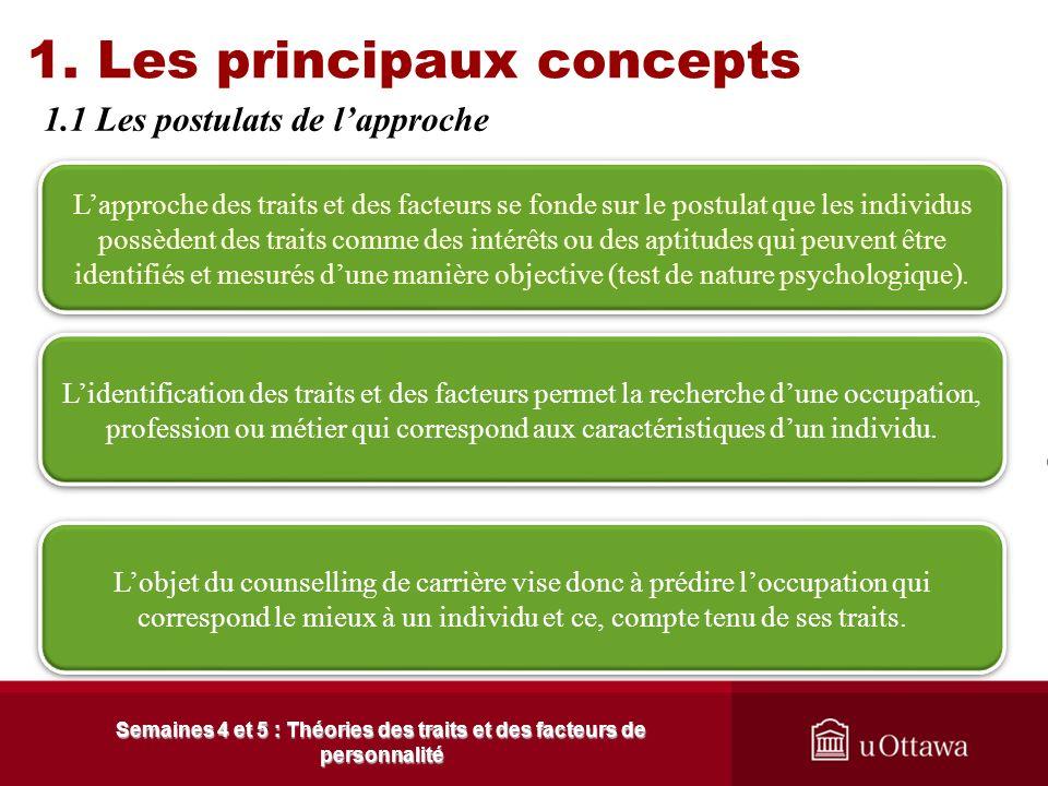 Introduction La théorie des traits et des facteurs constitue une application directe de lapproche du counselling dorientation développée par Parsons (