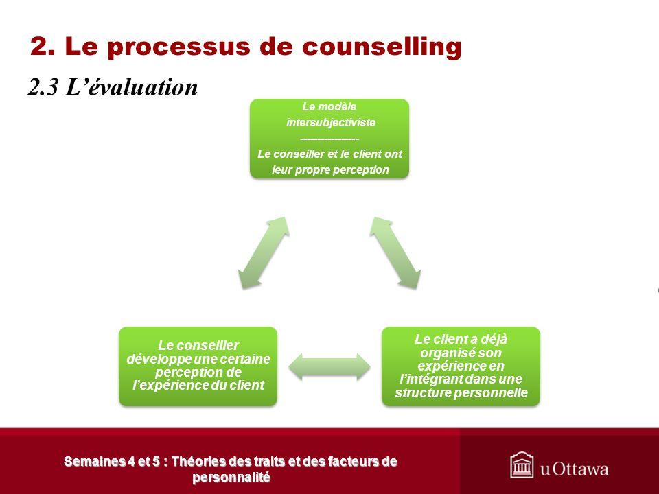 2. Le processus de counselling Lévaluation psychométrique joue un rôle fondamental Seul le conseiller dûment formé peut administrer les instruments de