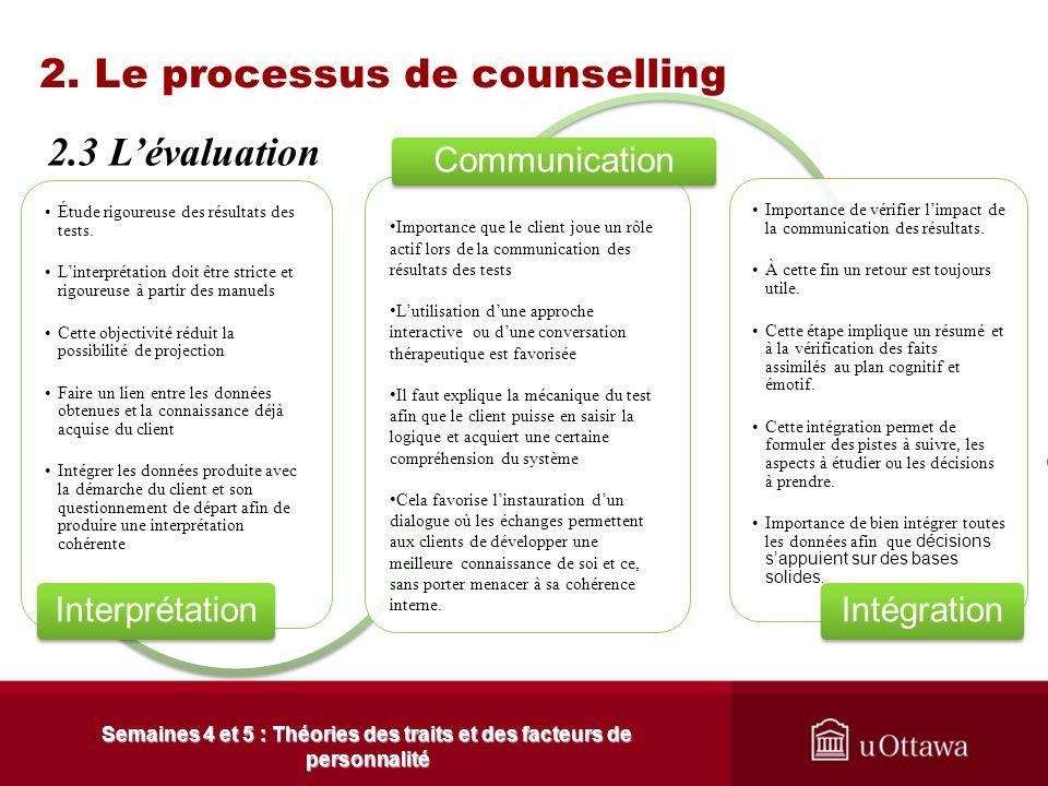 2. Le processus de counselling Réception du client des feedback du conseiller Impact sur lorganisation de lexpérience subjective du client Le premier
