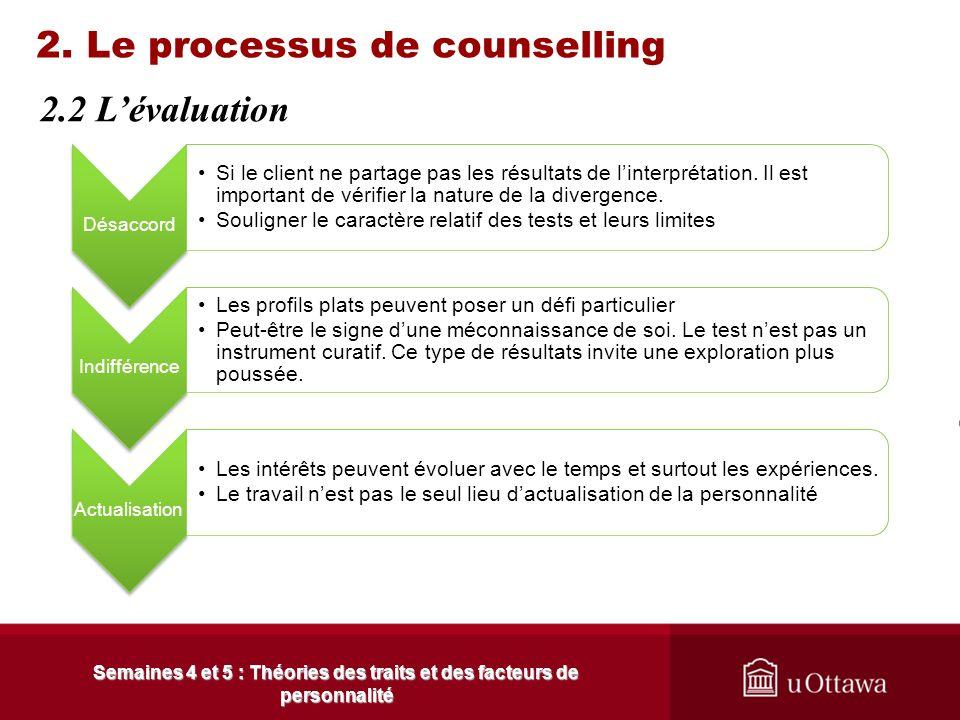 2. Le processus de counselling Étude rigoureuse des résultats des tests. Linterprétation doit être stricte et rigoureuse à partir des manuels Cette ob