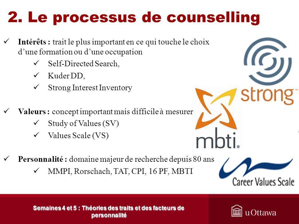2. Le processus de counselling Désaccord Si le client ne partage pas les résultats de linterprétation. Il est important de vérifier la nature de la di