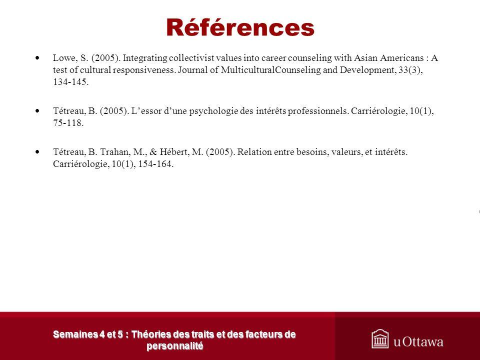 Botteman, A. E. (2005). Apparition et développement de la notion dintérêt enpsychologie : Quelques repères historiques. Carriérologie, 10(1), 45-73. G
