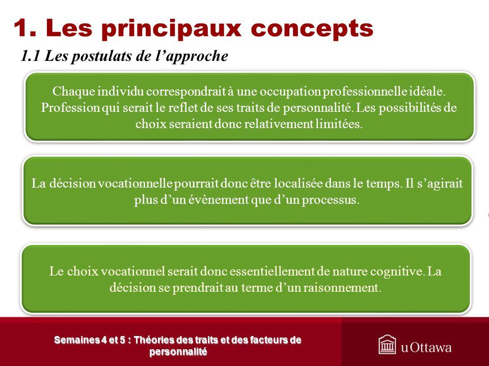 1. Les principaux concepts 1.1 Les postulats de lapproche Semaines 4 et 5 : Théories des traits et des facteurs de personnalité Lidentification des tr