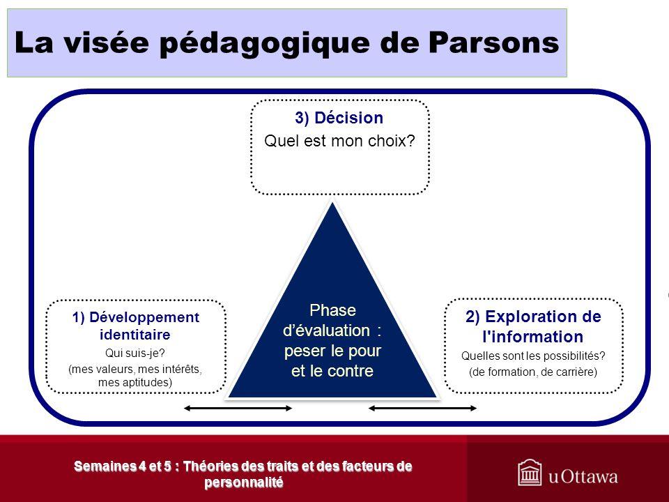 1. Les principaux concepts 1.1 Les postulats de lapproche Semaines 4 et 5 : Théories des traits et des facteurs de personnalité Le choix vocationnel s