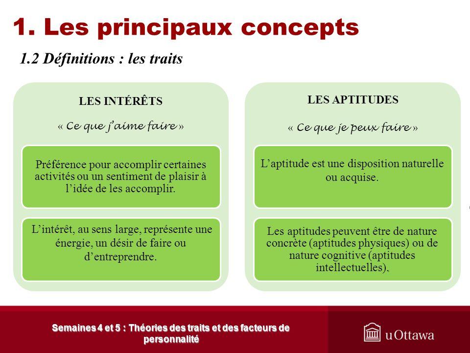 1. Les principaux concepts 1.2 Définitions Semaines 4 et 5 : Théories des traits et des facteurs de personnalité Traits Facteurs Caractéristiques inva