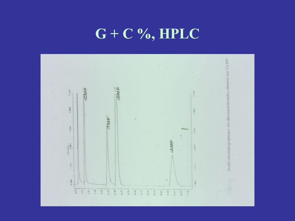 G + C %, HPLC