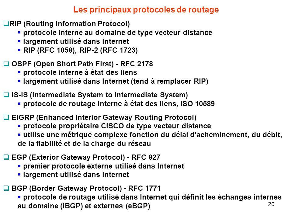 Les principaux protocoles de routage RIP (Routing Information Protocol) protocole interne au domaine de type vecteur distance largement utilisé dans Internet RIP (RFC 1058), RIP-2 (RFC 1723) OSPF (Open Short Path First) - RFC 2178 protocole interne à état des liens largement utilisé dans Internet (tend à remplacer RIP) IS-IS (Intermediate System to Intermediate System) protocole de routage interne à état des liens, ISO 10589 EIGRP (Enhanced Interior Gateway Routing Protocol) protocole propriétaire CISCO de type vecteur distance utilise une métrique complexe fonction du délai d acheminement, du débit, de la fiabilité et de la charge du réseau EGP (Exterior Gateway Protocol) - RFC 827 premier protocole externe utilisé dans Internet largement utilisé dans Internet BGP (Border Gateway Protocol) - RFC 1771 protocole de routage utilisé dans Internet qui définit les échanges internes au domaine (iBGP) et externes (eBGP) 20