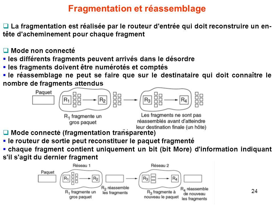 Fragmentation et réassemblage La fragmentation est réalisée par le routeur d entrée qui doit reconstruire un en- tête d acheminement pour chaque fragment Mode non connecté les différents fragments peuvent arrivés dans le désordre les fragments doivent être numérotés et comptés le réassemblage ne peut se faire que sur le destinataire qui doit connaître le nombre de fragments attendus Mode connecté (fragmentation transparente) le routeur de sortie peut reconstituer le paquet fragmenté chaque fragment contient uniquement un bit (bit More) d information indiquant s il s agit du dernier fragment 24