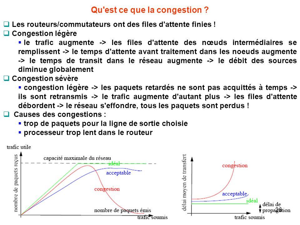 Qu'est ce que la congestion ? Les routeurs/commutateurs ont des files d'attente finies ! Congestion légère le trafic augmente -> les files d'attente d