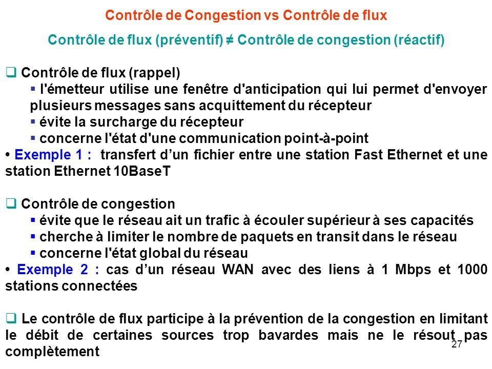 Contrôle de Congestion vs Contrôle de flux Contrôle de flux (préventif) Contrôle de congestion (réactif) Contrôle de flux (rappel) l émetteur utilise une fenêtre d anticipation qui lui permet d envoyer plusieurs messages sans acquittement du récepteur évite la surcharge du récepteur concerne l état d une communication point-à-point Exemple 1 : transfert dun fichier entre une station Fast Ethernet et une station Ethernet 10BaseT Contrôle de congestion évite que le réseau ait un trafic à écouler supérieur à ses capacités cherche à limiter le nombre de paquets en transit dans le réseau concerne l état global du réseau Exemple 2 : cas dun réseau WAN avec des liens à 1 Mbps et 1000 stations connectées Le contrôle de flux participe à la prévention de la congestion en limitant le débit de certaines sources trop bavardes mais ne le résout pas complètement 27