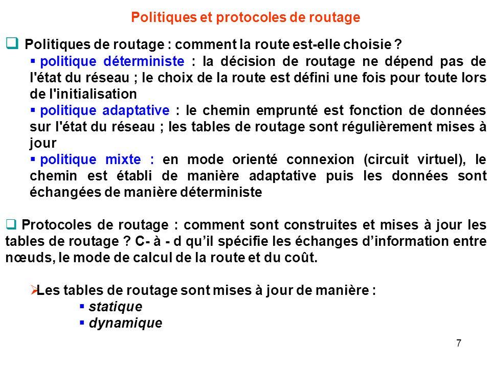 Politiques et protocoles de routage Politiques de routage : comment la route est-elle choisie ? politique déterministe : la décision de routage ne dép