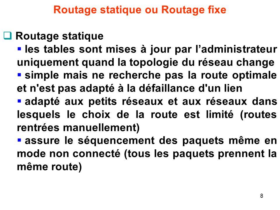 Routage statique ou Routage fixe Routage statique les tables sont mises à jour par ladministrateur uniquement quand la topologie du réseau change simp