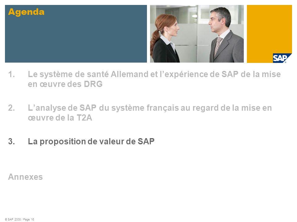 © SAP 2008 / Page 16 1.Le système de santé Allemand et lexpérience de SAP de la mise en œuvre des DRG 2.Lanalyse de SAP du système français au regard