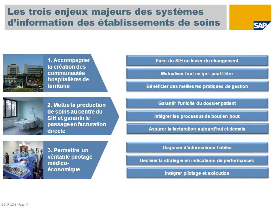 Les trois enjeux majeurs des systèmes dinformation des établissements de soins 1. Accompagner la création des communautés hospitalières de territoire