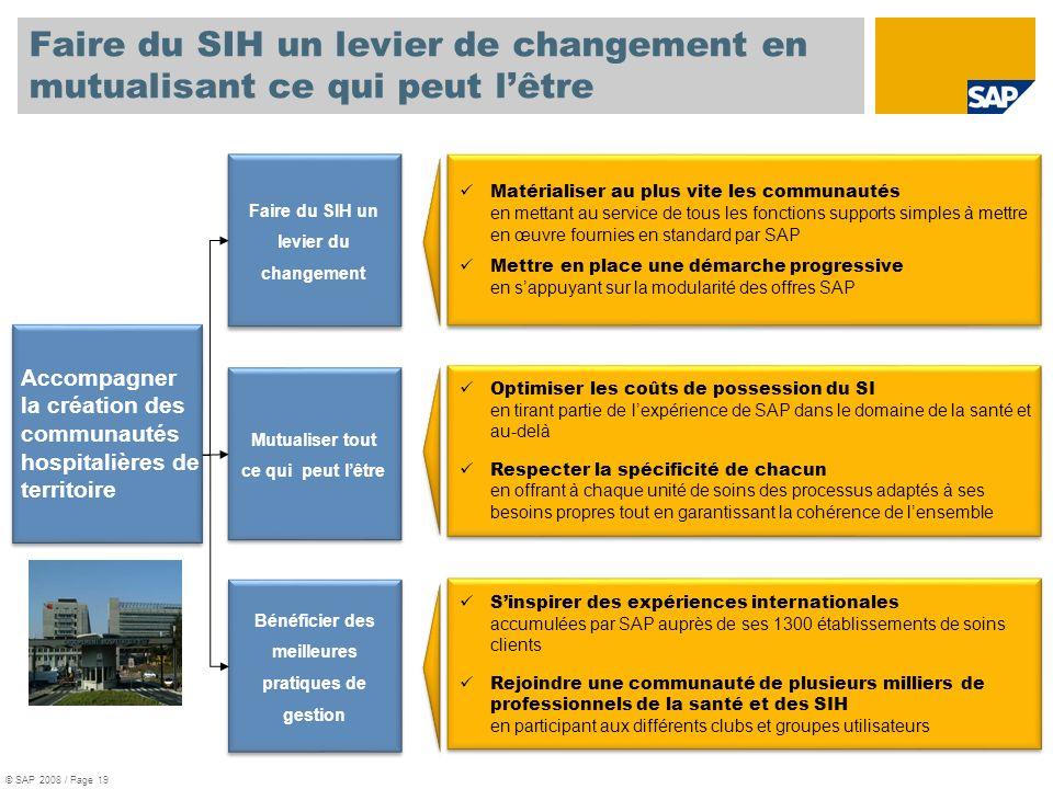 Faire du SIH un levier de changement en mutualisant ce qui peut lêtre Mutualiser tout ce qui peut lêtre Bénéficier des meilleures pratiques de gestion