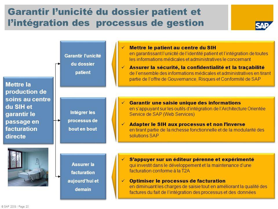Garantir lunicité du dossier patient et lintégration des processus de gestion Intégrer les processus de bout en bout Assurer la facturation aujourdhui