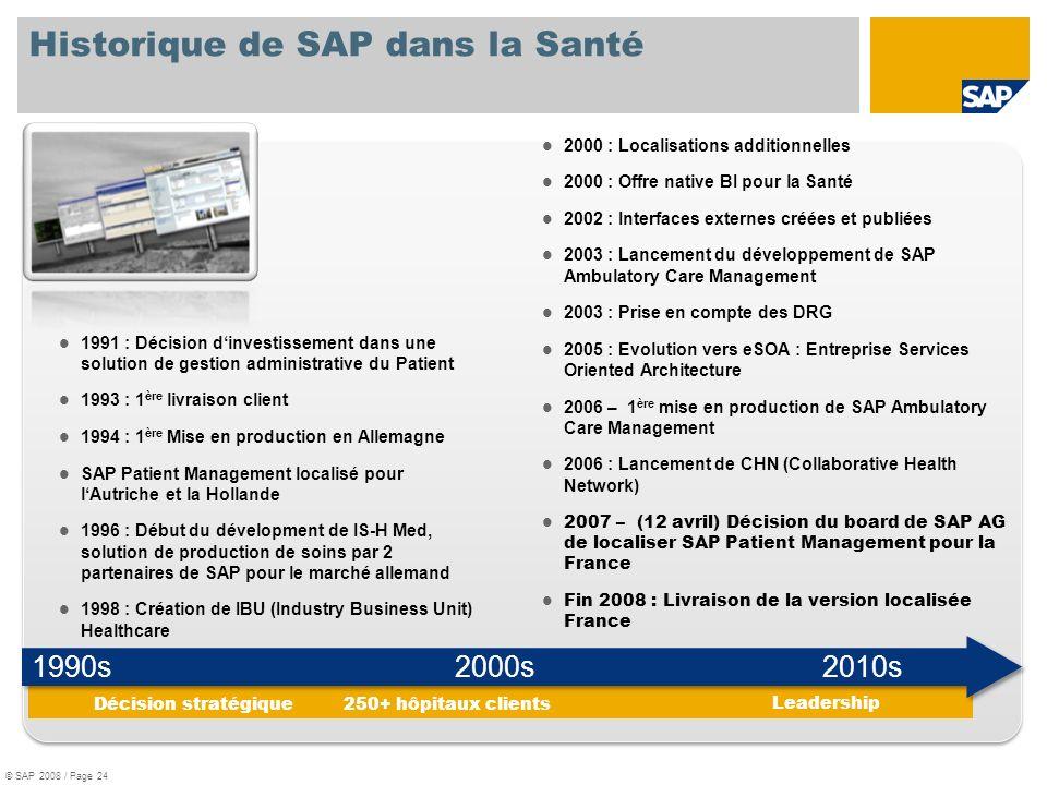 Historique de SAP dans la Santé 1990s 2000s 2010s 1991 : Décision dinvestissement dans une solution de gestion administrative du Patient 1993 : 1 ère