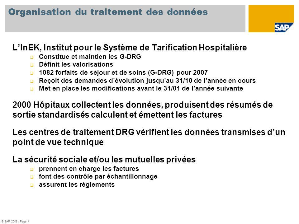 Organisation du traitement des données LInEK, Institut pour le Système de Tarification Hospitalière Constitue et maintien les G-DRG Définit les valori