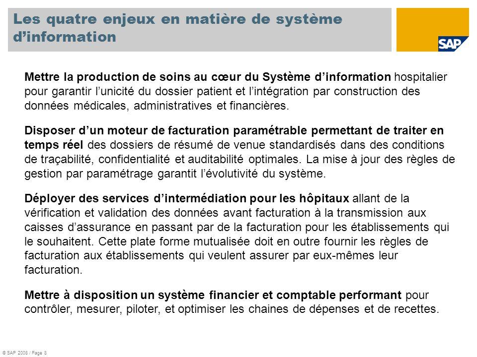 Les quatre enjeux en matière de système dinformation Mettre la production de soins au cœur du Système dinformation hospitalier pour garantir lunicité