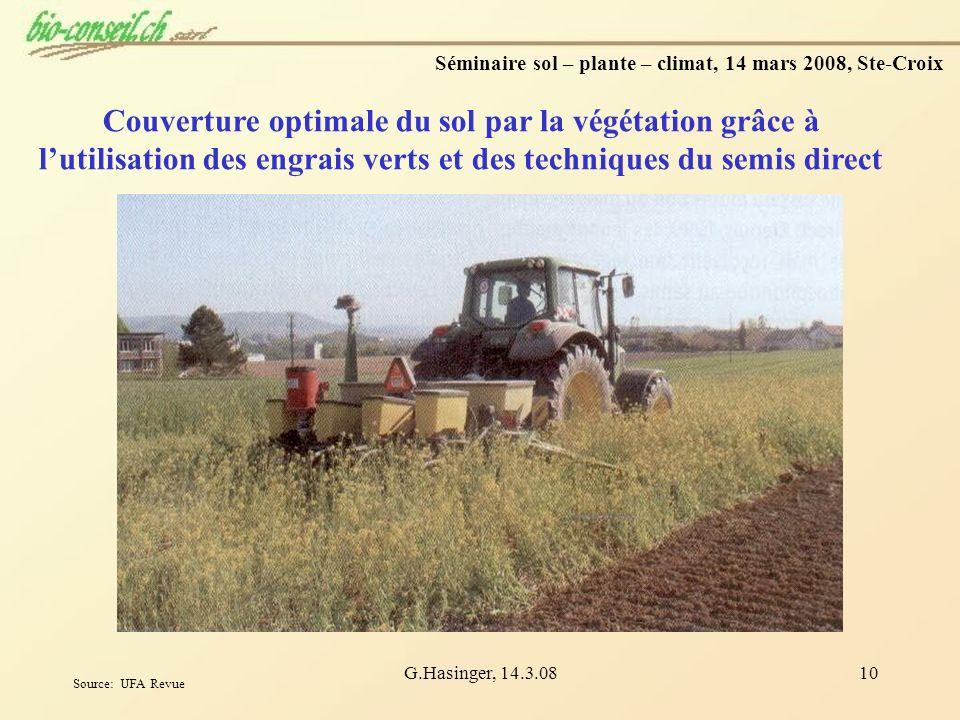 G.Hasinger, 14.3.0810 Couverture optimale du sol par la végétation grâce à lutilisation des engrais verts et des techniques du semis direct Source: UF