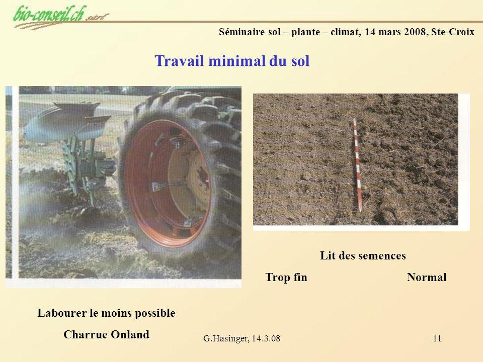 G.Hasinger, 14.3.0811 Travail minimal du sol Séminaire sol – plante – climat, 14 mars 2008, Ste-Croix Labourer le moins possible Charrue Onland Lit de