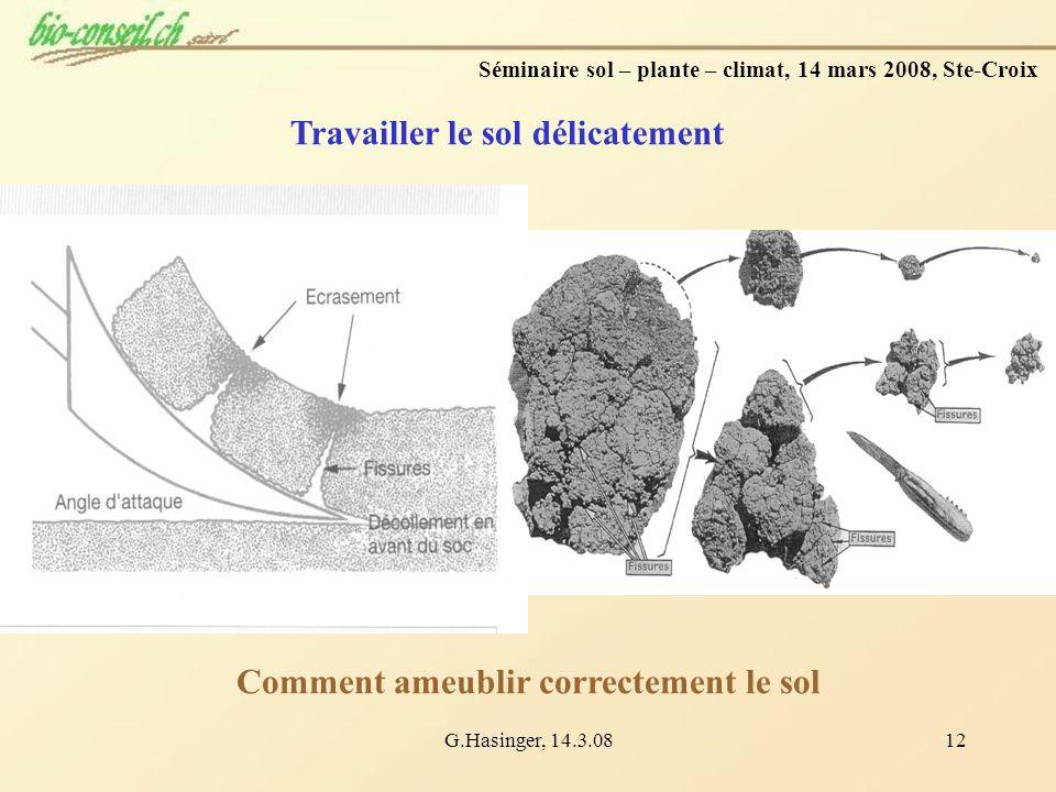G.Hasinger, 14.3.0812 Travailler le sol délicatement Séminaire sol – plante – climat, 14 mars 2008, Ste-Croix Comment ameublir correctement le sol