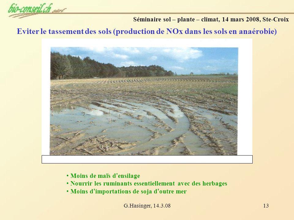 G.Hasinger, 14.3.0813 Eviter le tassement des sols (production de NOx dans les sols en anaérobie) Séminaire sol – plante – climat, 14 mars 2008, Ste-C