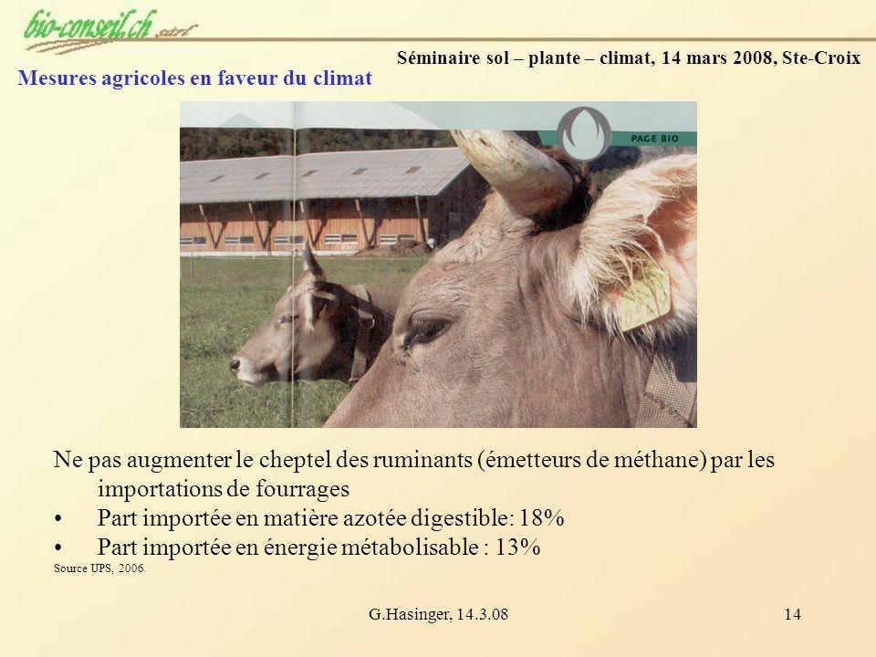 G.Hasinger, 14.3.0814 Mesures agricoles en faveur du climat Ne pas augmenter le cheptel des ruminants (émetteurs de méthane) par les importations de f