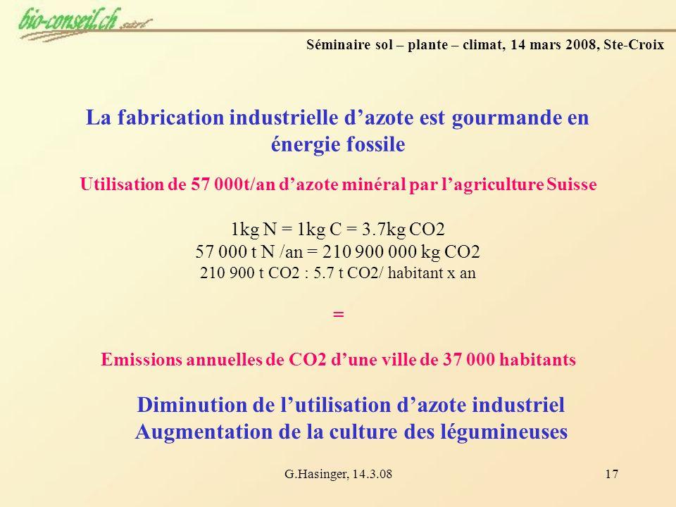 G.Hasinger, 14.3.0817 La fabrication industrielle dazote est gourmande en énergie fossile Utilisation de 57 000t/an dazote minéral par lagriculture Su