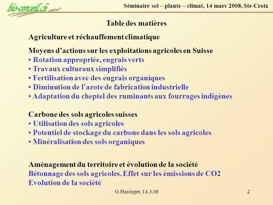 G.Hasinger, 14.3.082 Séminaire sol – plante – climat, 14 mars 2008, Ste-Croix Table des matières Agriculture et réchauffement climatique Moyens dactio