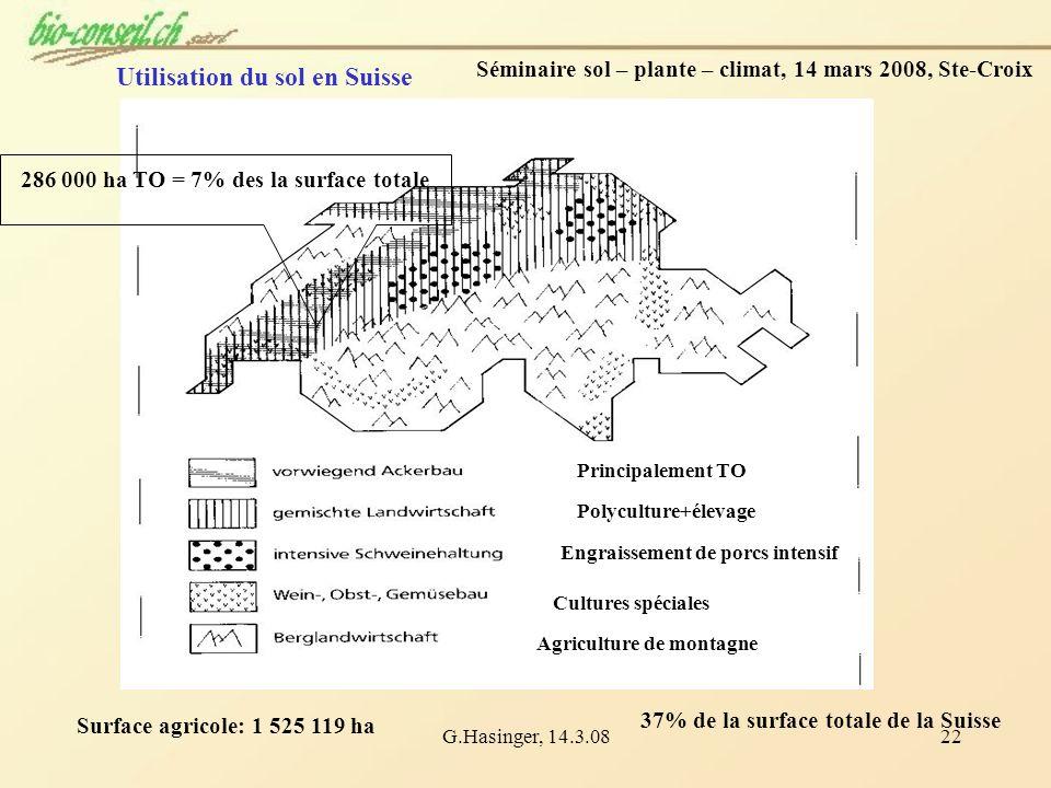 G.Hasinger, 14.3.0822 Utilisation du sol en Suisse Surface agricole: 1 525 119 ha Séminaire sol – plante – climat, 14 mars 2008, Ste-Croix 37% de la s