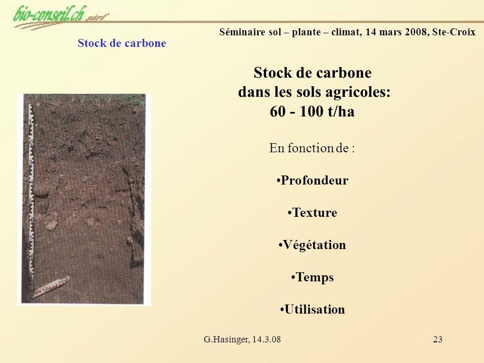 G.Hasinger, 14.3.0823 Stock de carbone dans les sols agricoles: 60 - 100 t/ha En fonction de : Profondeur Texture Végétation Temps Utilisation Séminai