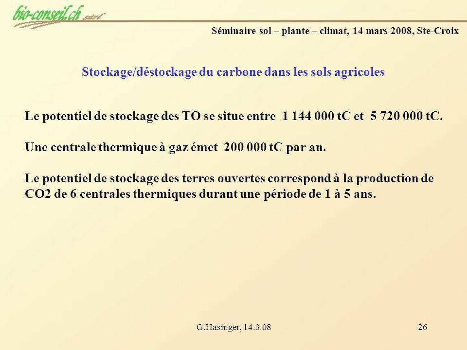 G.Hasinger, 14.3.0826 Stockage/déstockage du carbone dans les sols agricoles Le potentiel de stockage des TO se situe entre 1 144 000 tC et 5 720 000