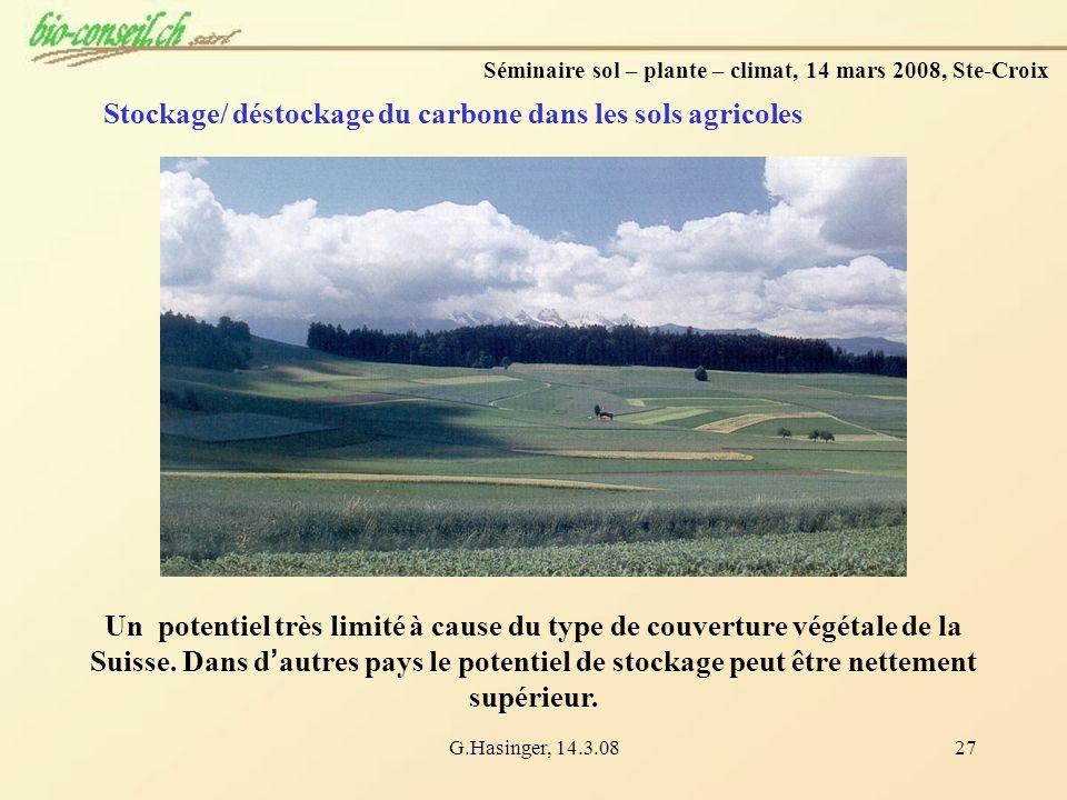 G.Hasinger, 14.3.0827 Stockage/ déstockage du carbone dans les sols agricoles Un potentiel très limité à cause du type de couverture végétale de la Su