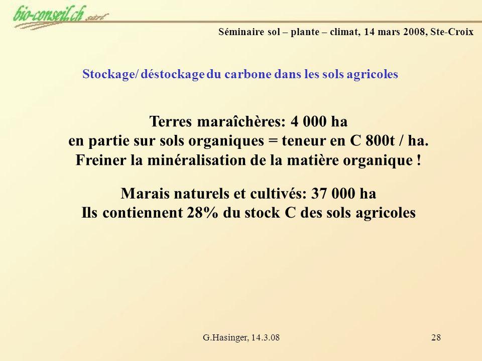 G.Hasinger, 14.3.0828 Stockage/ déstockage du carbone dans les sols agricoles Terres maraîchères: 4 000 ha en partie sur sols organiques = teneur en C