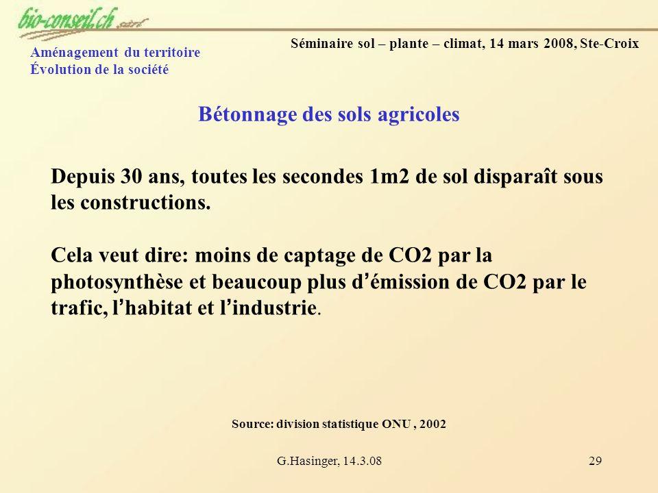 G.Hasinger, 14.3.0829 Séminaire sol – plante – climat, 14 mars 2008, Ste-Croix Bétonnage des sols agricoles Source: division statistique ONU, 2002 Amé