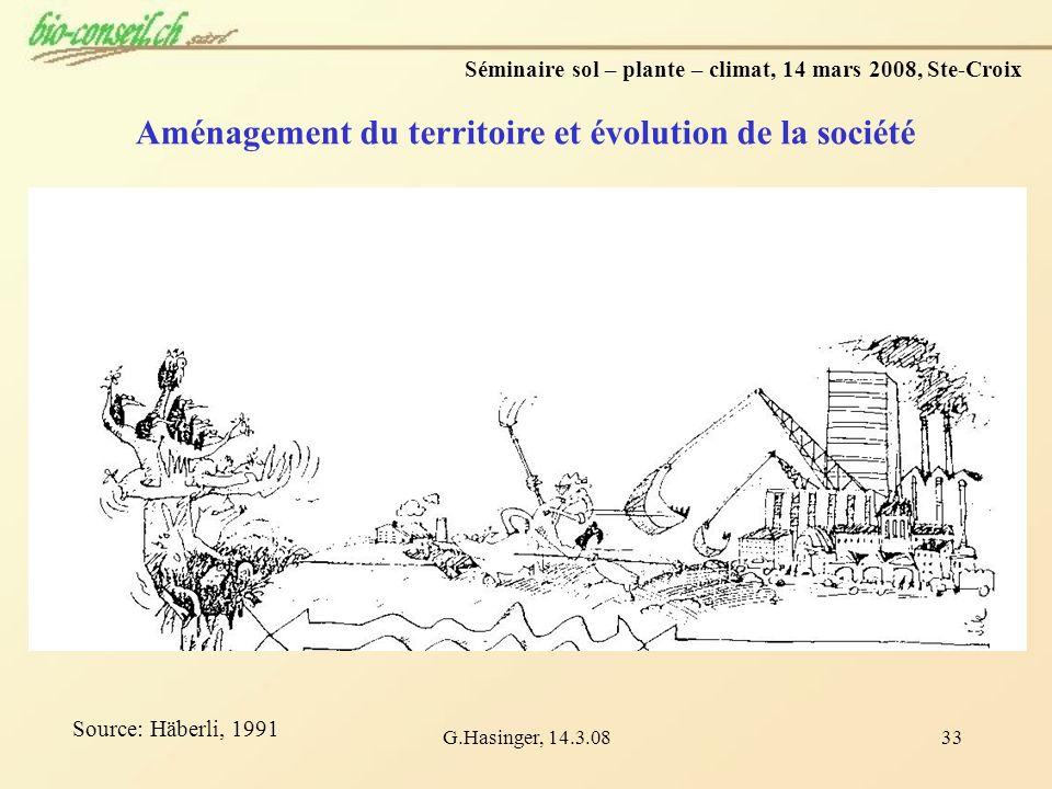 G.Hasinger, 14.3.0833 Séminaire sol – plante – climat, 14 mars 2008, Ste-Croix Aménagement du territoire et évolution de la société Source: Häberli, 1