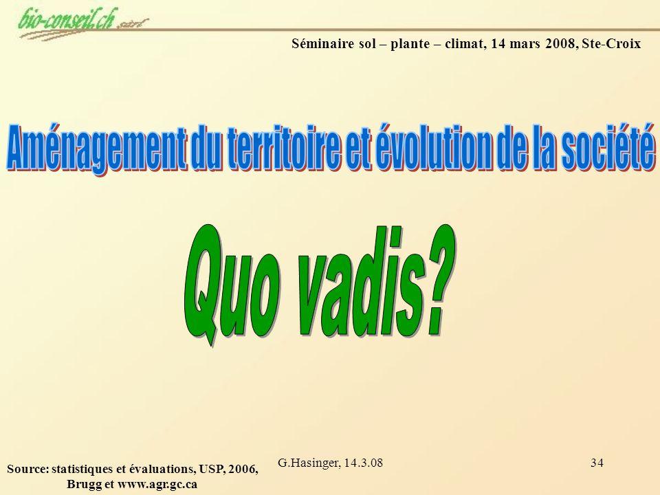 G.Hasinger, 14.3.0834 Séminaire sol – plante – climat, 14 mars 2008, Ste-Croix Source: statistiques et évaluations, USP, 2006, Brugg et www.agr.gc.ca