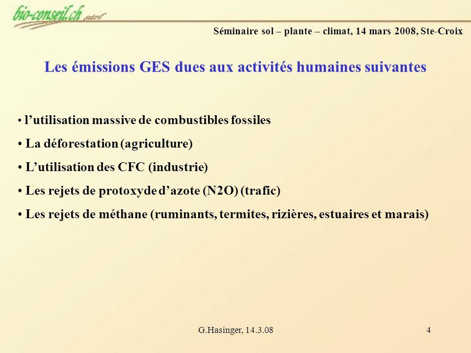 G.Hasinger, 14.3.084 Séminaire sol – plante – climat, 14 mars 2008, Ste-Croix Les émissions GES dues aux activités humaines suivantes lutilisation mas